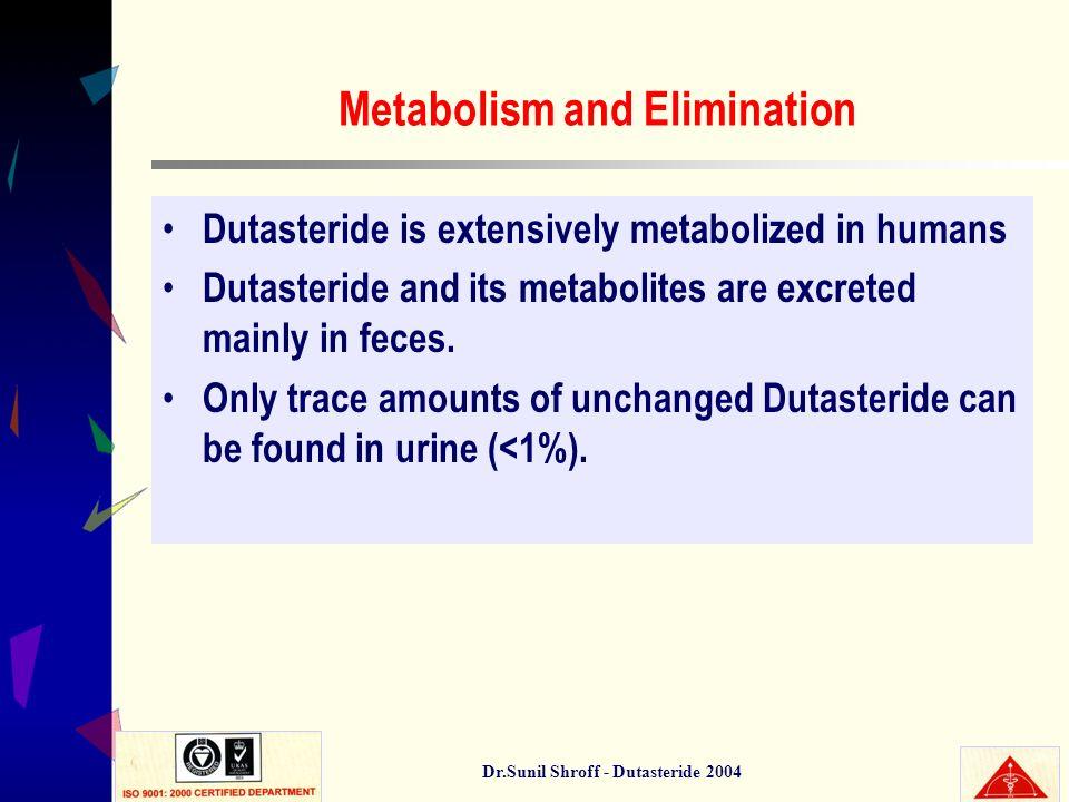 Metabolism and Elimination