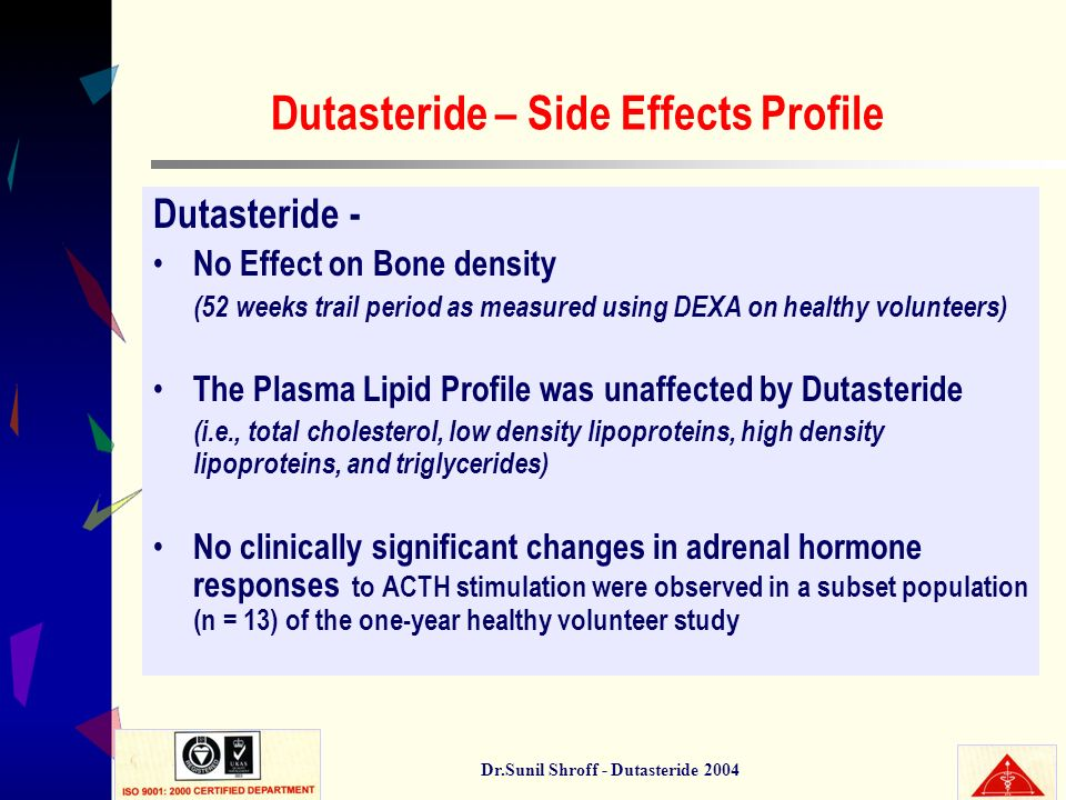 Dutasteride – Side Effects Profile