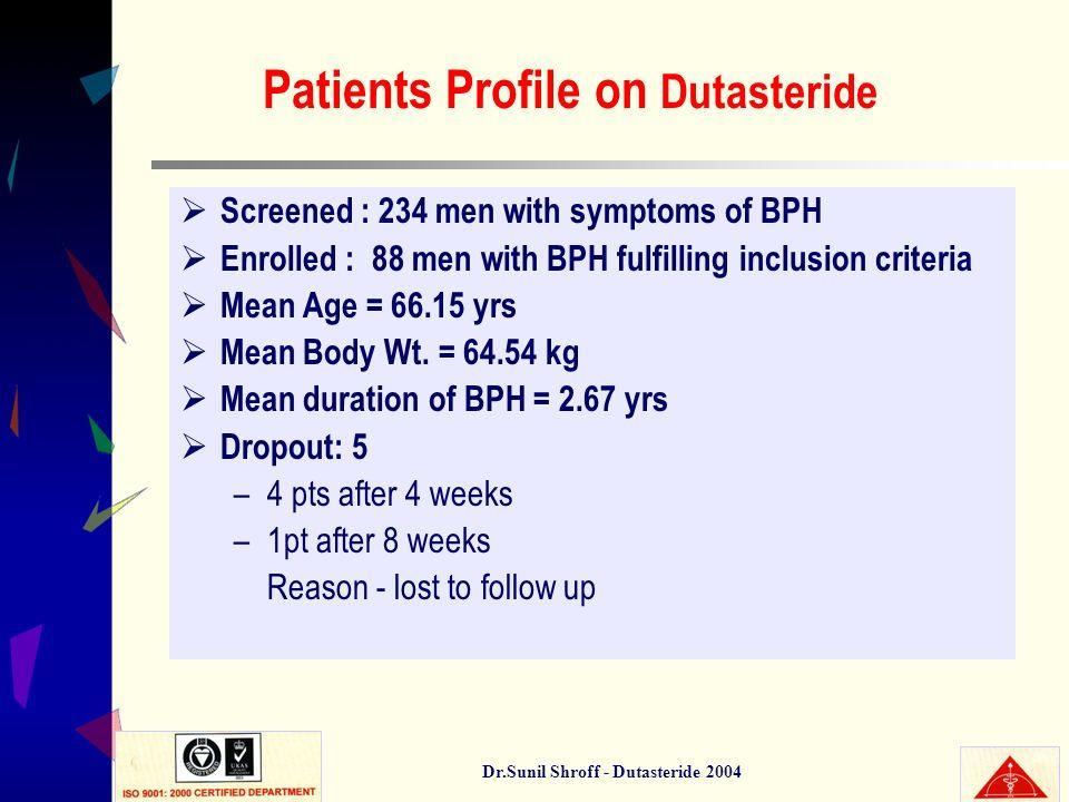 Patients Profile on Dutasteride Dr.Sunil Shroff - Dutasteride 2004