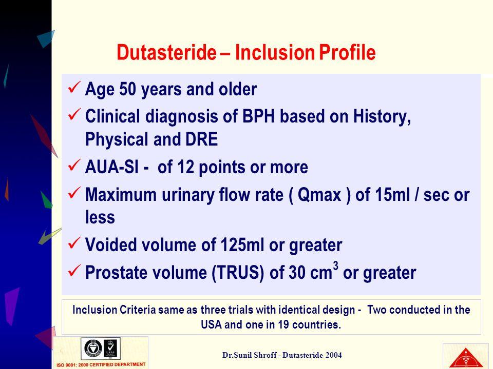 Dutasteride – Inclusion Profile