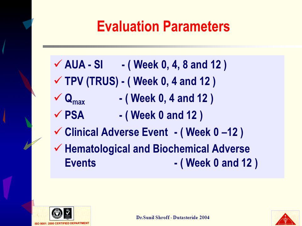 Evaluation Parameters Dr.Sunil Shroff - Dutasteride 2004