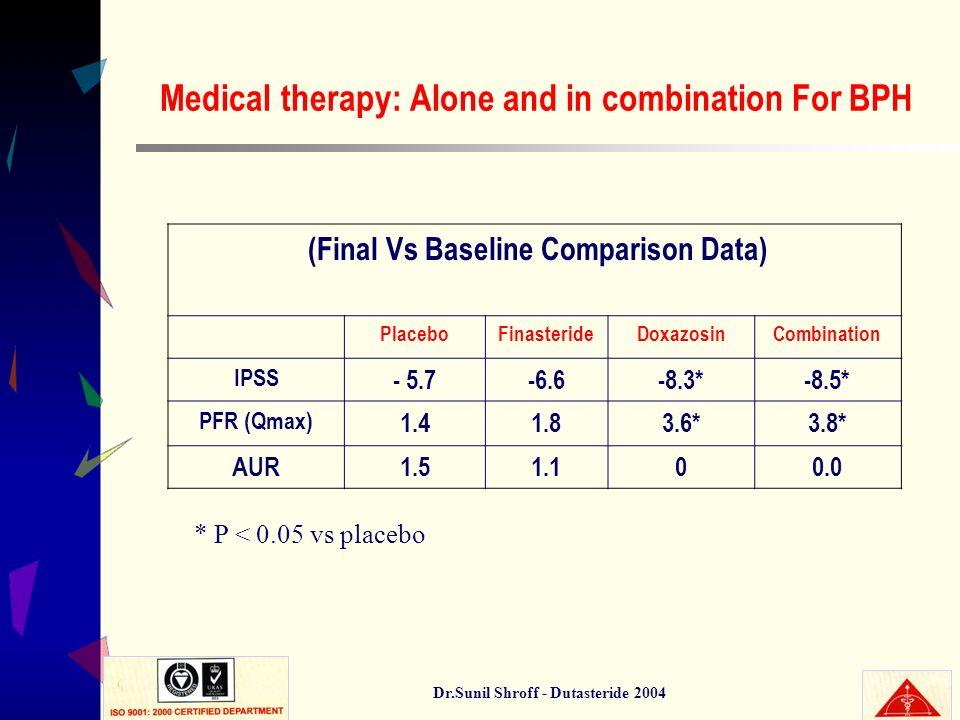Medical therapy: Alone and in combination For BPH