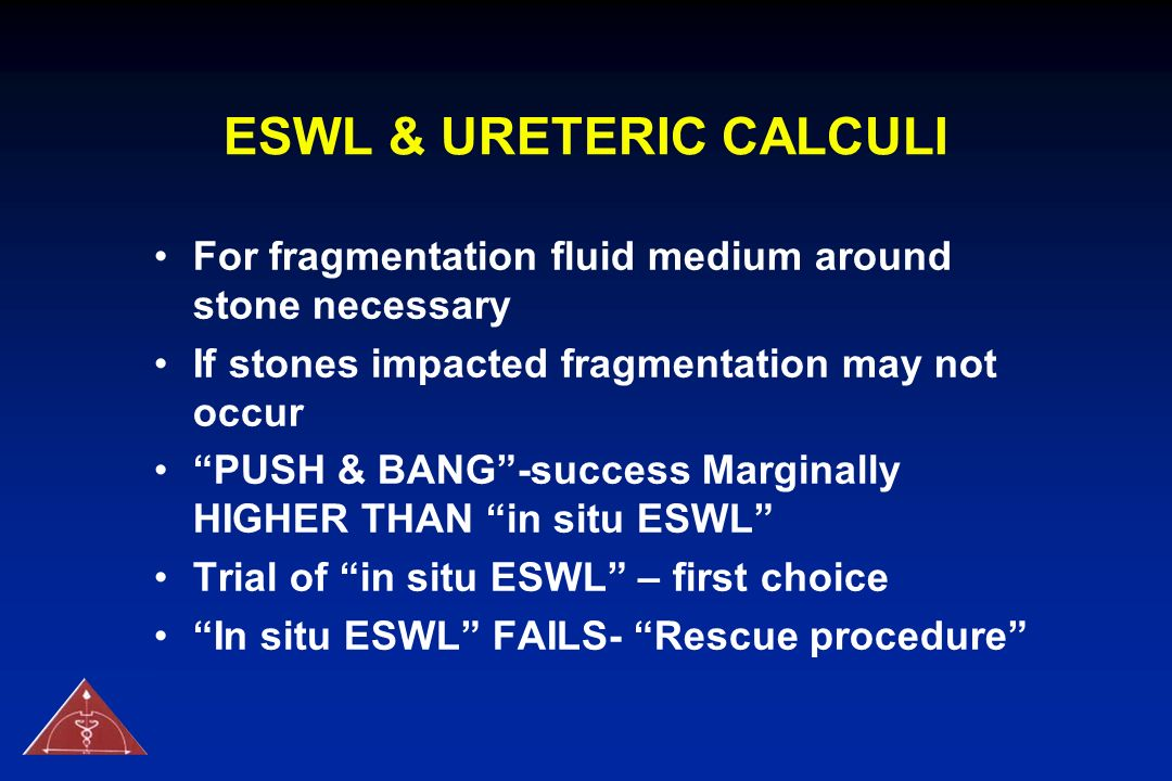 ESWL & URETERIC CALCULI
