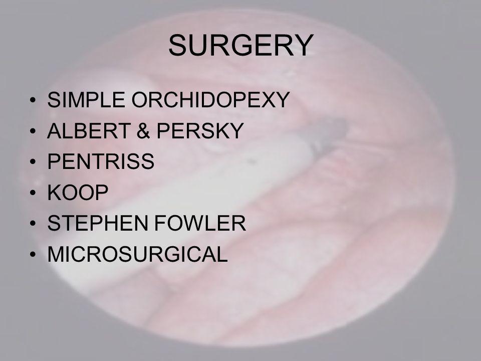 SURGERY SIMPLE ORCHIDOPEXY ALBERT & PERSKY PENTRISS KOOP