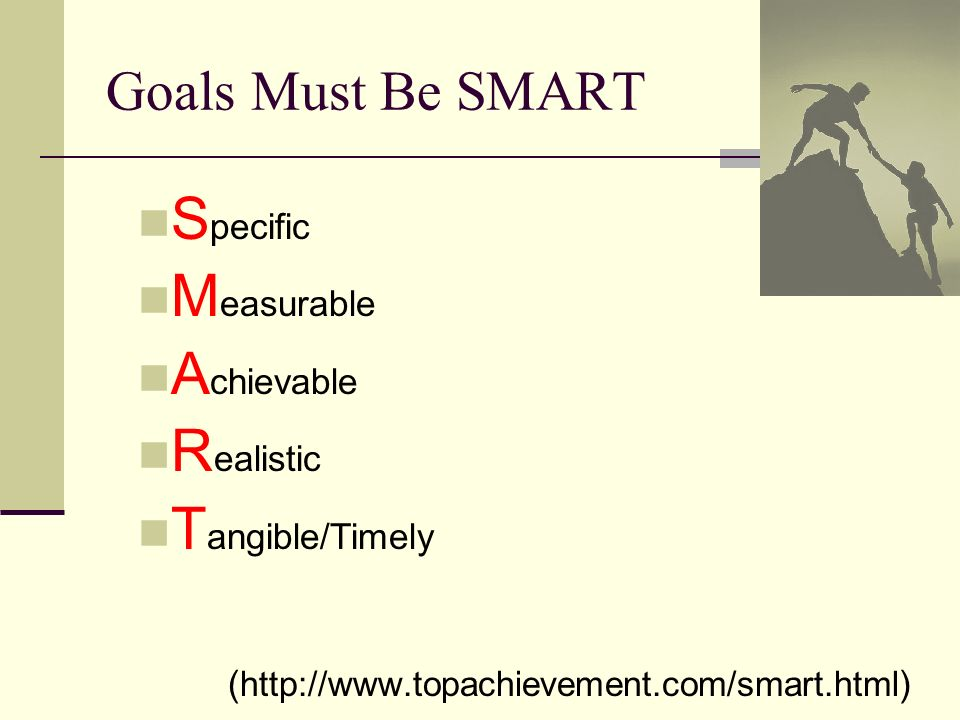 Specific Measurable Achievable Realistic Tangible/Timely