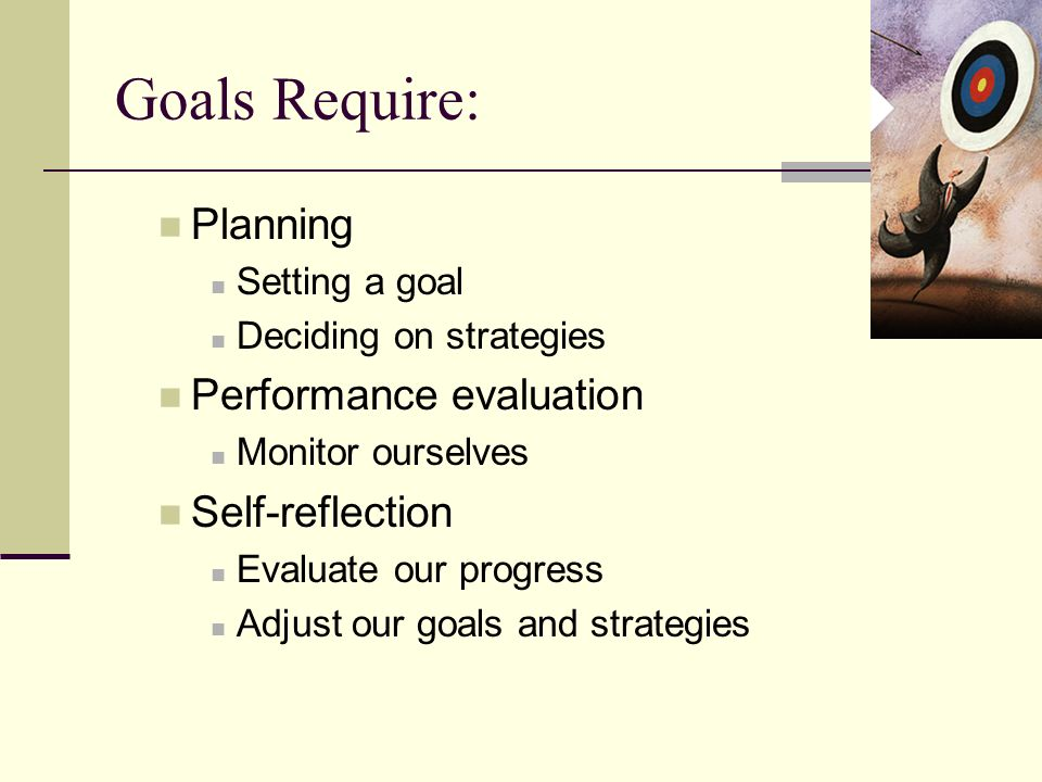 Goals Require: Planning Performance evaluation Self-reflection