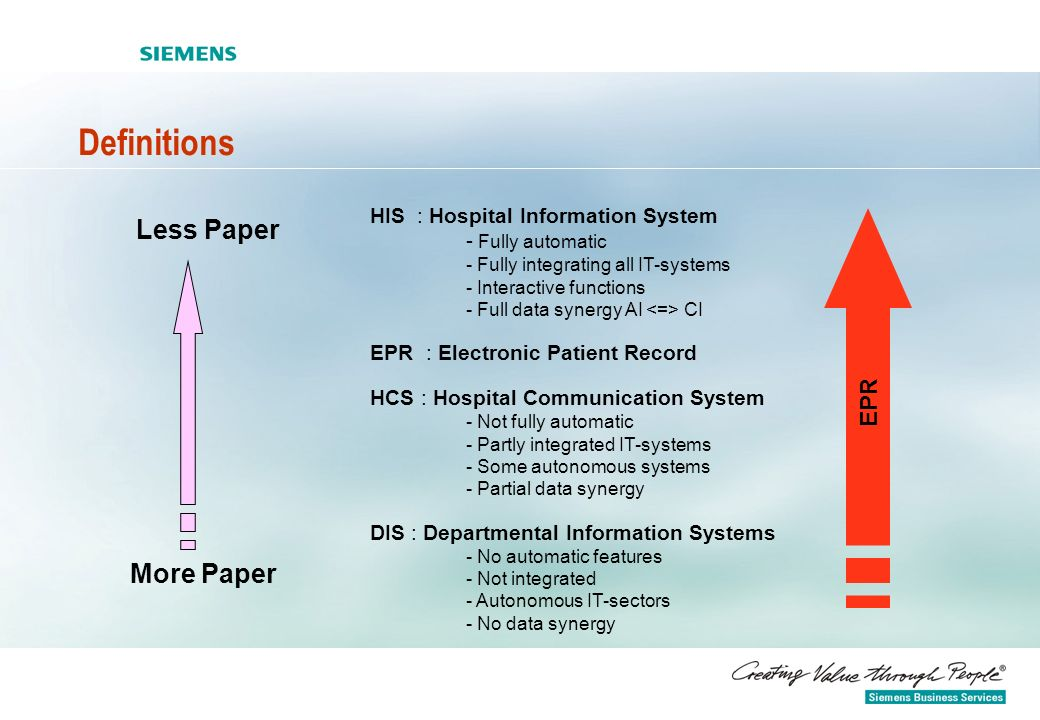 Definitions Less Paper More Paper EPR