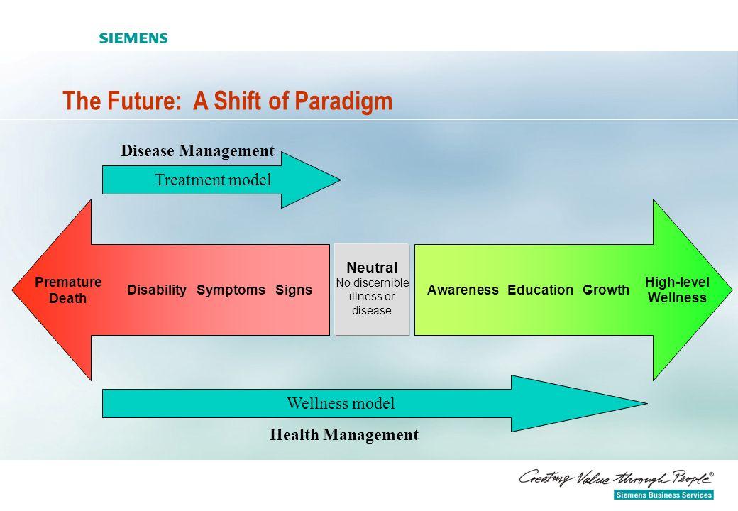 The Future: A Shift of Paradigm