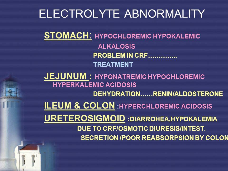 ELECTROLYTE ABNORMALITY
