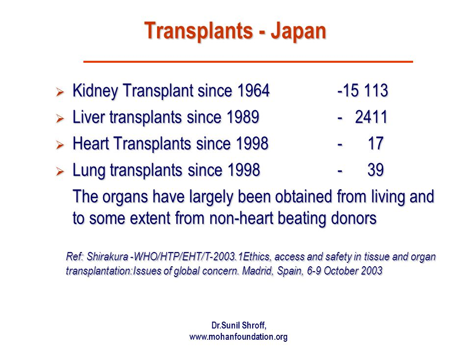 Transplants - Japan Kidney Transplant since