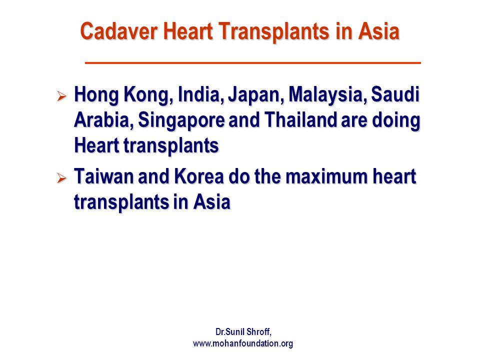 Cadaver Heart Transplants in Asia