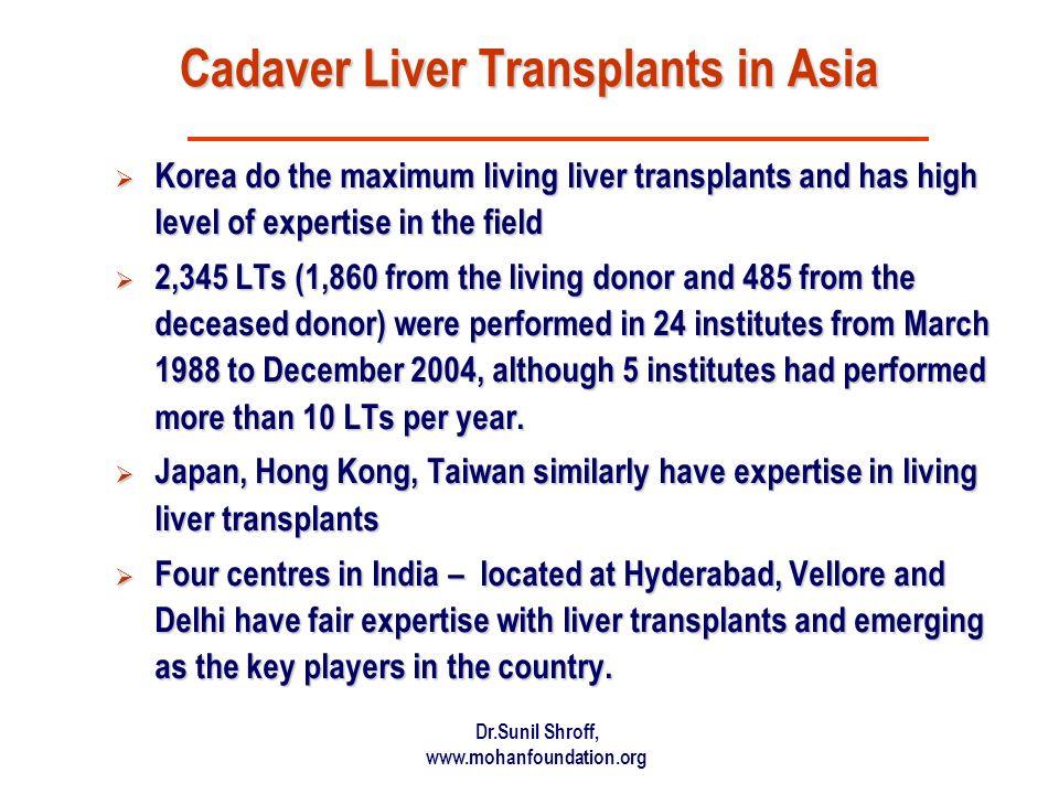 Cadaver Liver Transplants in Asia