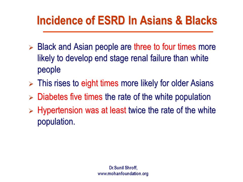 Incidence of ESRD In Asians & Blacks