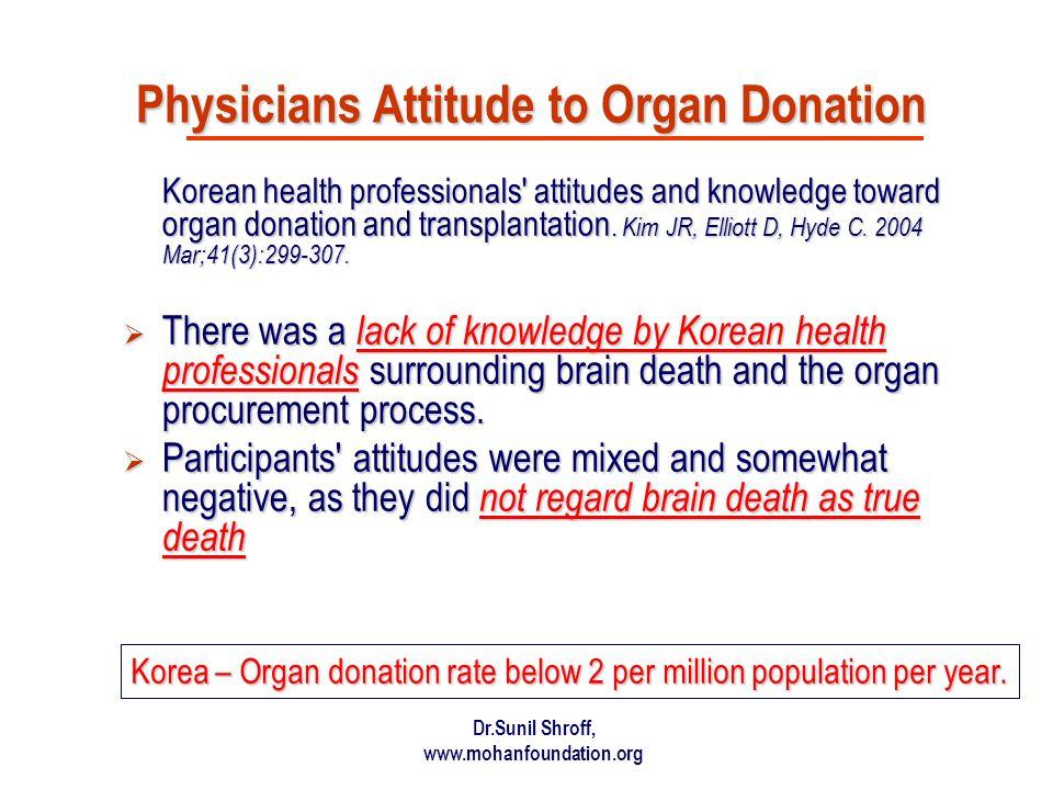 Physicians Attitude to Organ Donation