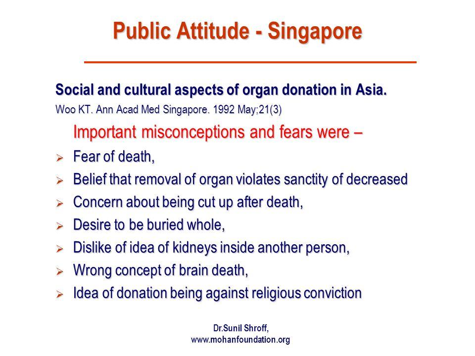 Public Attitude - Singapore