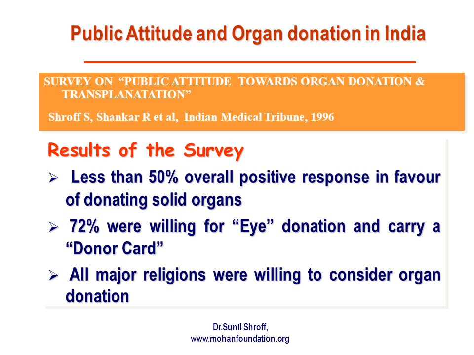 Public Attitude and Organ donation in India