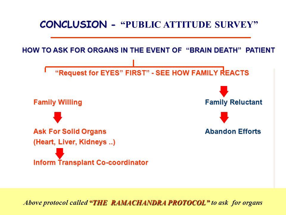 CONCLUSION - PUBLIC ATTITUDE SURVEY