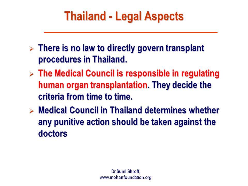 Thailand - Legal Aspects