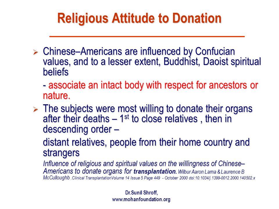 Religious Attitude to Donation