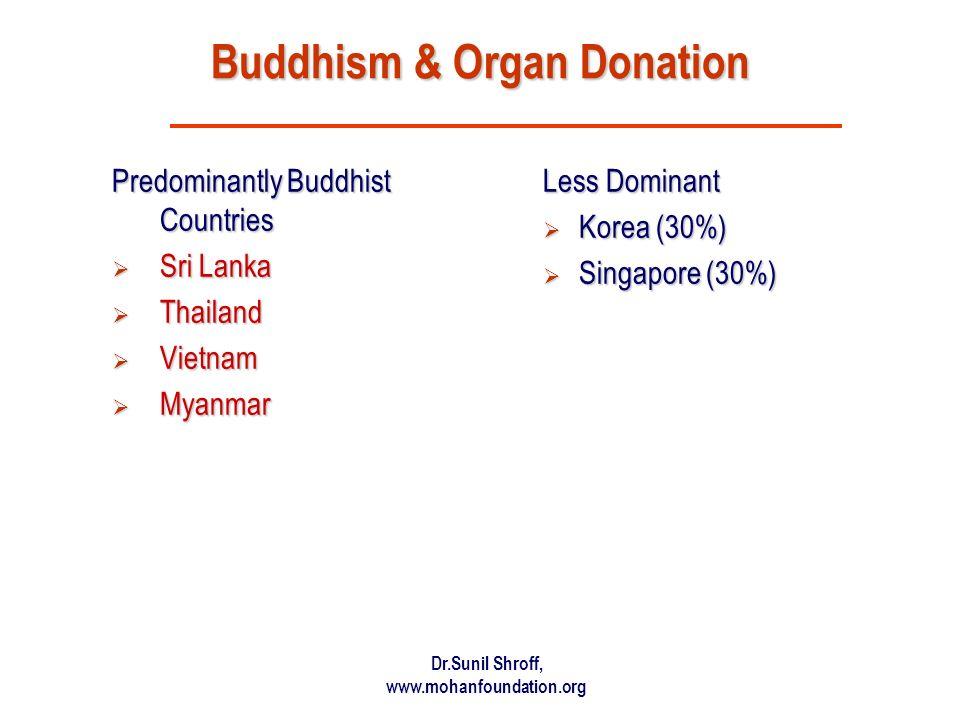 Buddhism & Organ Donation