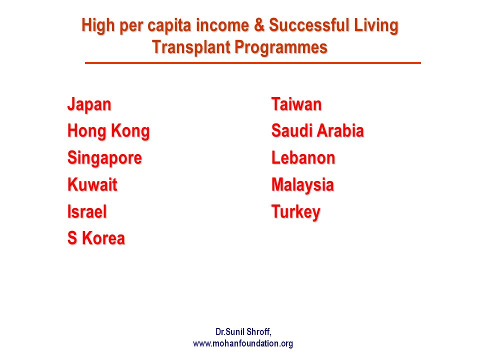 High per capita income & Successful Living Transplant Programmes