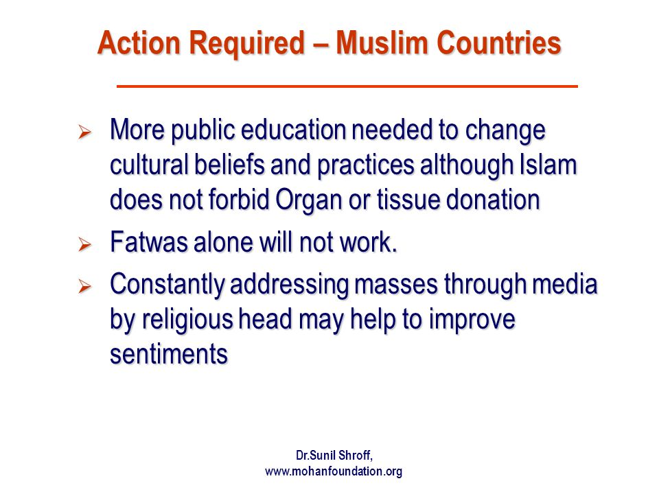 Action Required – Muslim Countries