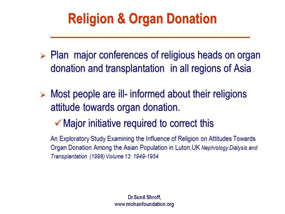 Religion & Organ Donation