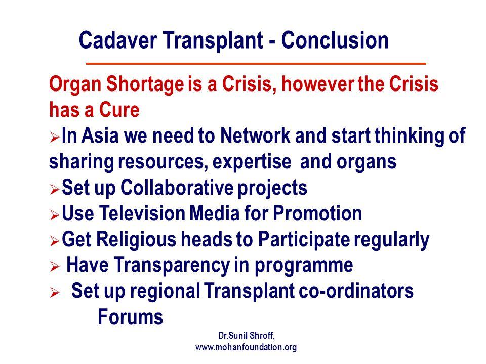 Cadaver Transplant - Conclusion