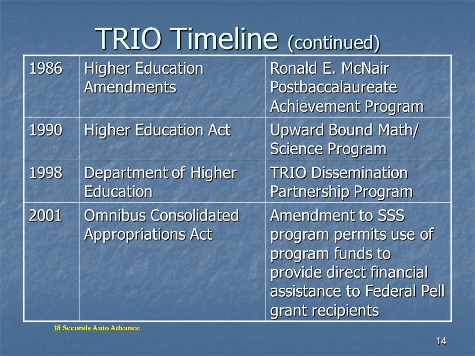 TRIO Timeline (continued)