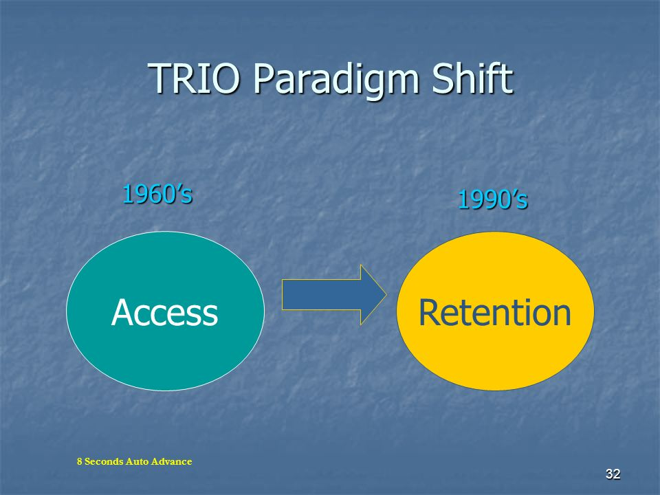 TRIO Paradigm Shift Access Retention 1960's 1990's