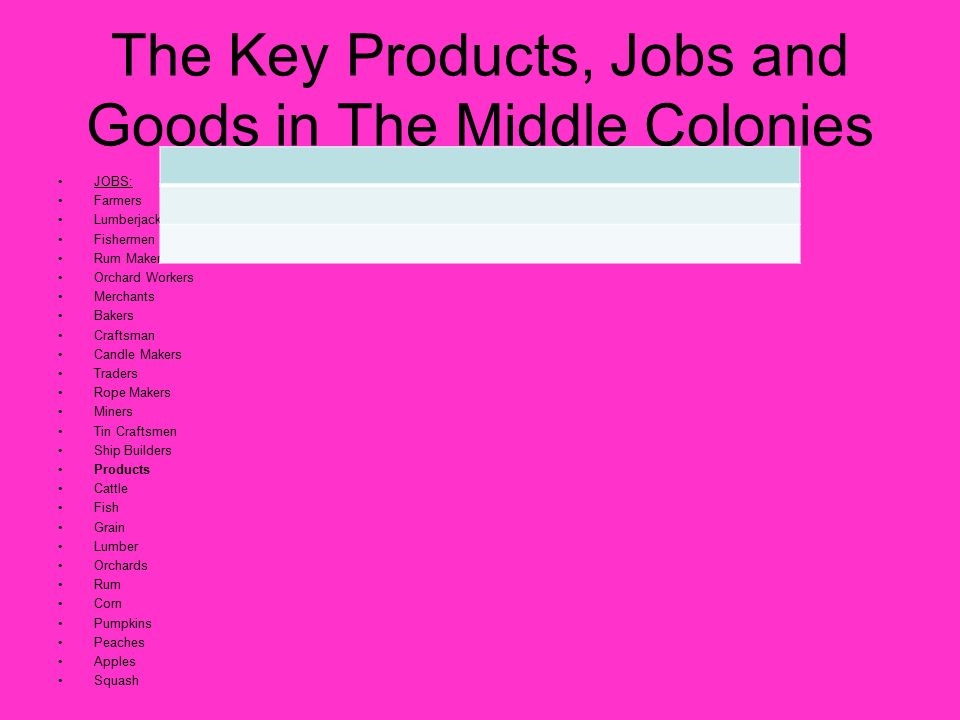THE MIDDLE COLONIES Maddie Warren. - ppt download