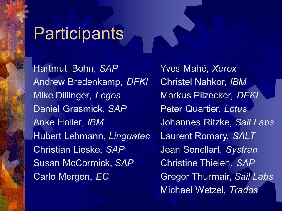 Participants Hartmut Bohn, SAP Andrew Bredenkamp, DFKI
