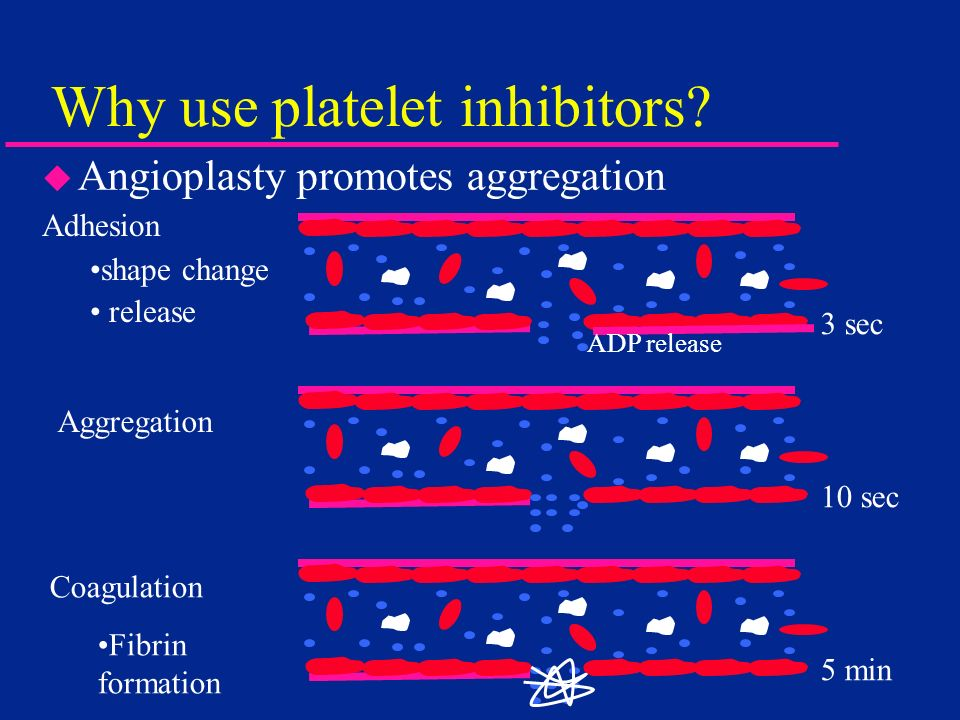 Why use platelet inhibitors