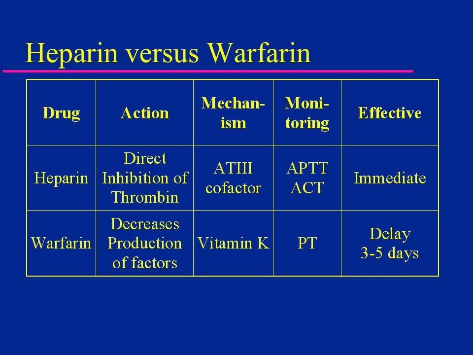 Heparin versus Warfarin