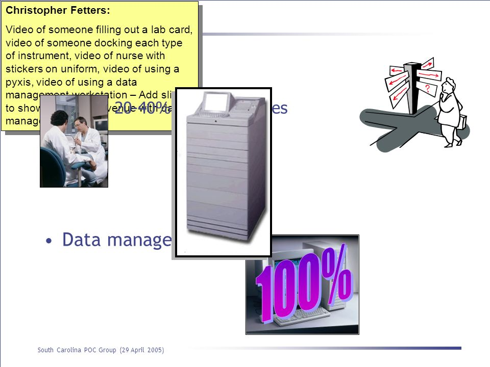 100% How do I bill Manual Billing Data management