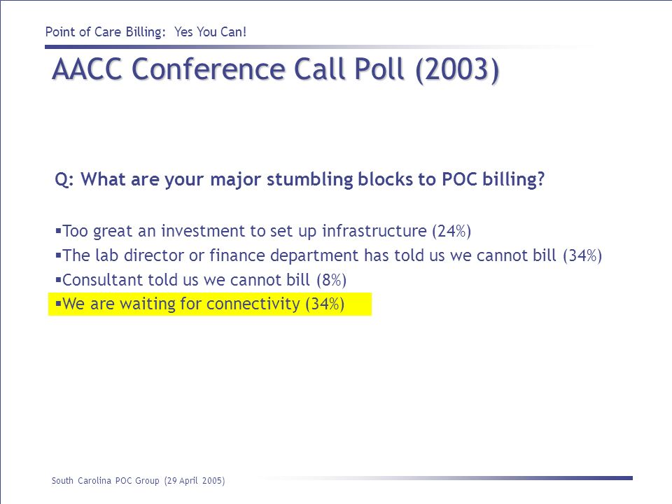 AACC Conference Call Poll (2003)