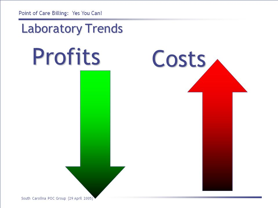 Laboratory Trends Profits Costs