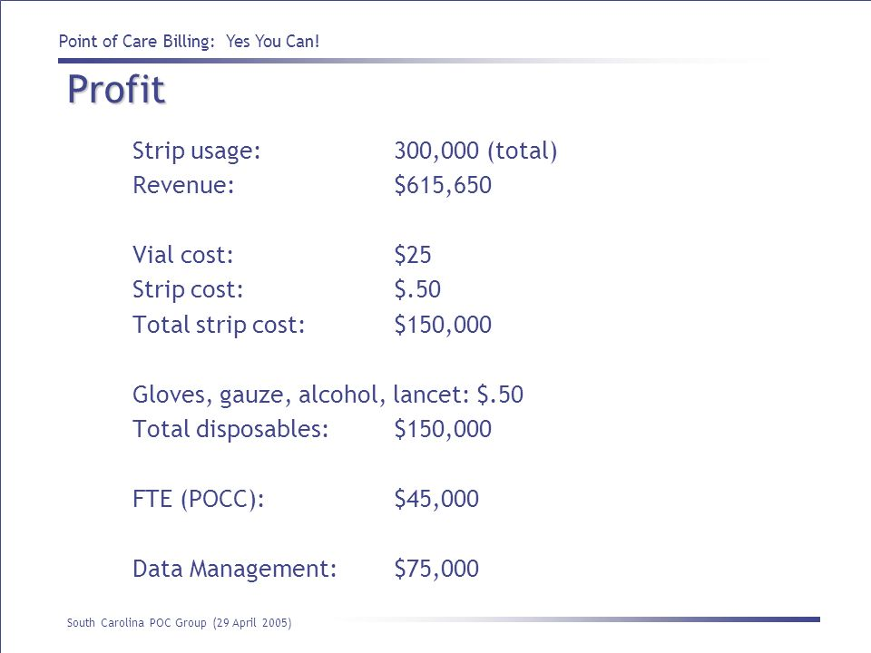 Profit Strip usage: 300,000 (total) Revenue: $615,650 Vial cost: $25