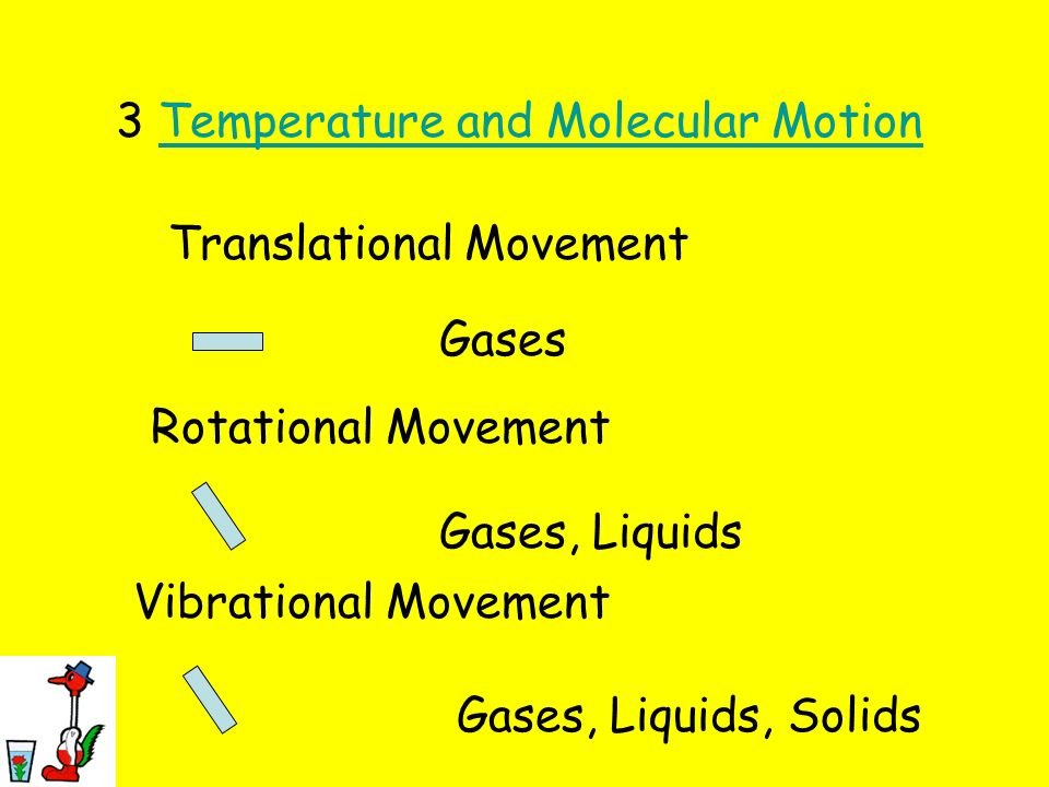 3 Temperature and Molecular Motion