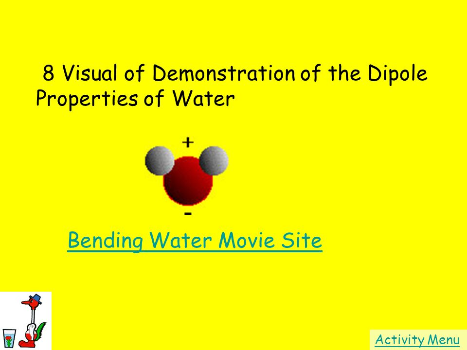 8 Visual of Demonstration of the Dipole Properties of Water