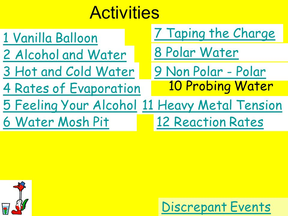 Activities 7 Taping the Charge 1 Vanilla Balloon 8 Polar Water