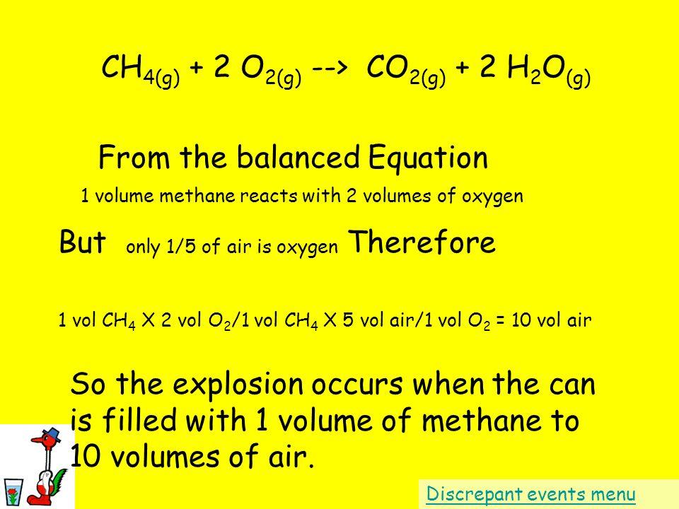 CH4(g) + 2 O2(g) --> CO2(g) + 2 H2O(g)