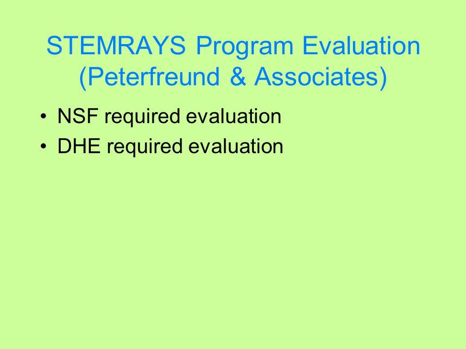 STEMRAYS Program Evaluation (Peterfreund & Associates)