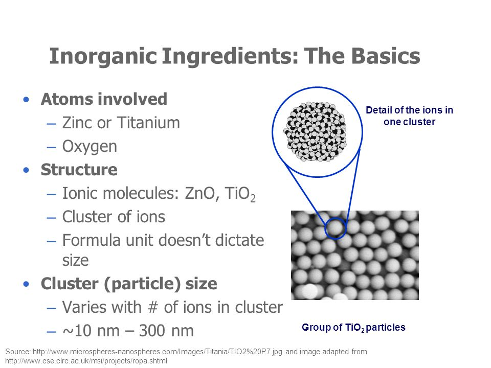 Inorganic Ingredients: The Basics