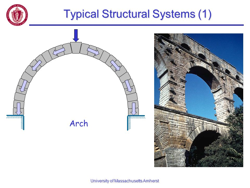 Typical Structural Systems (1)