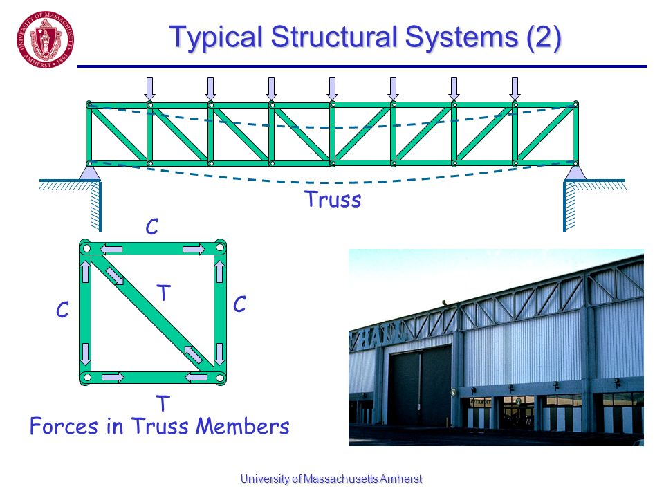 Typical Structural Systems (2)