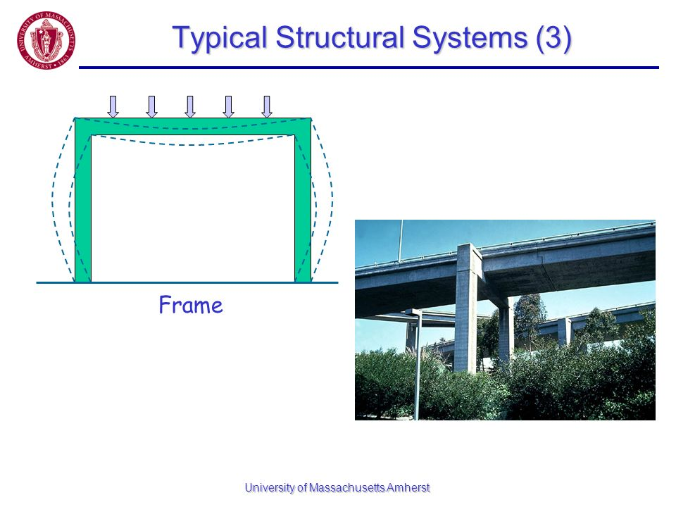 Typical Structural Systems (3)