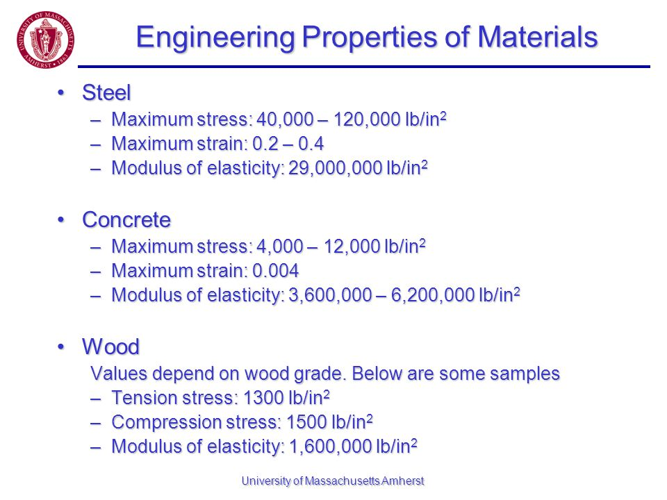 Engineering Properties of Materials
