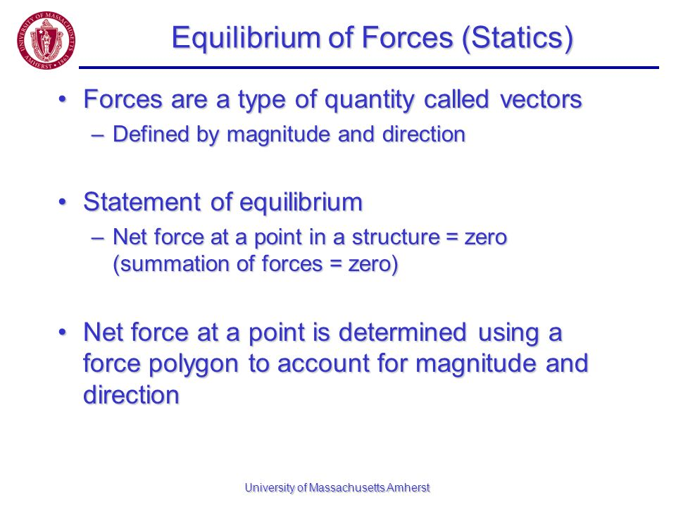 Equilibrium of Forces (Statics)