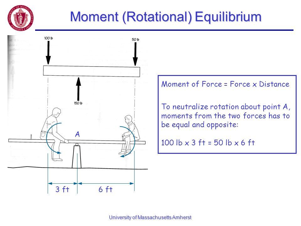 Moment (Rotational) Equilibrium